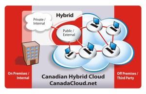 hybrid-cancloud1